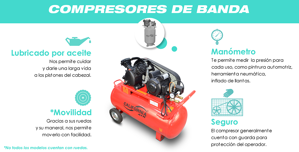 Compresores de Aire Banda